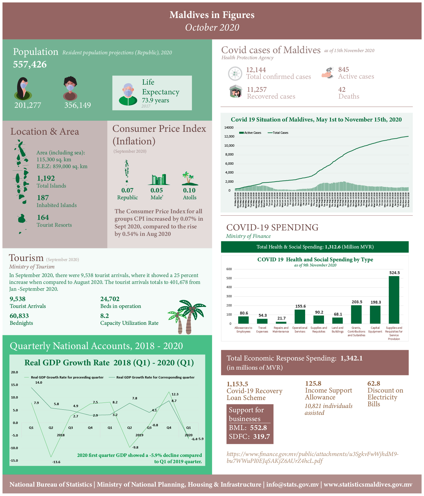 mif-oct-2020-infographics-p1